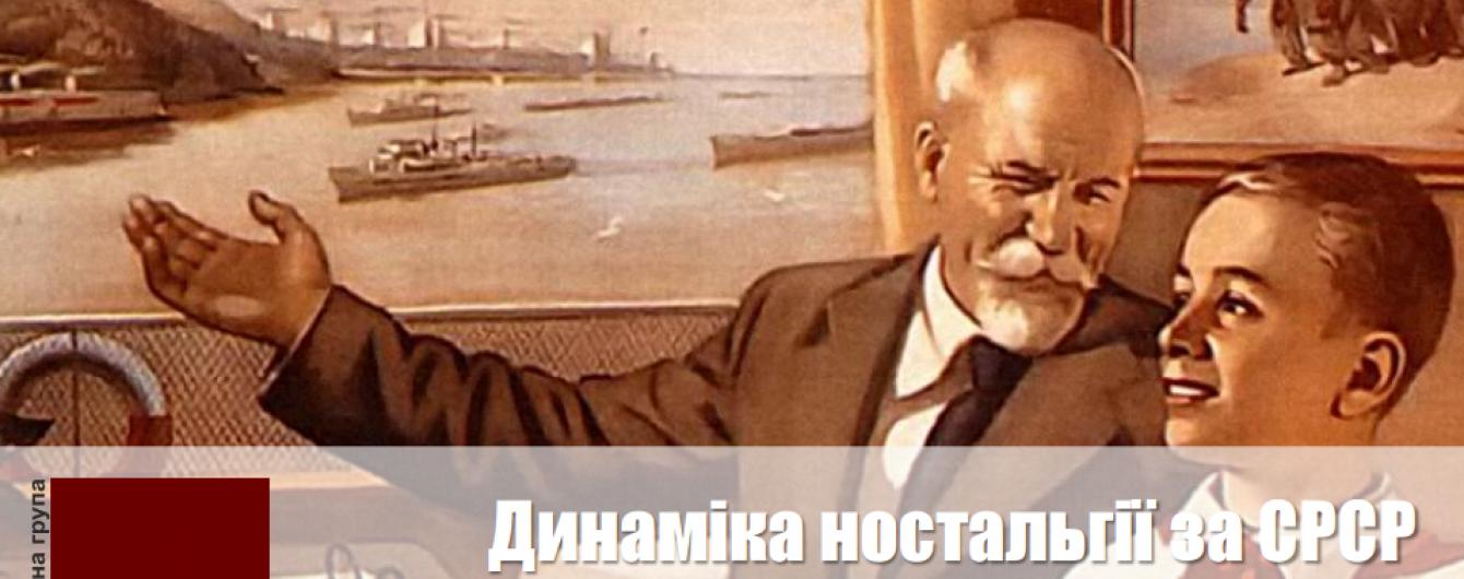Back to the USSR. Стало відомо, скільки українців шкодують про розпад Радянського Союзу