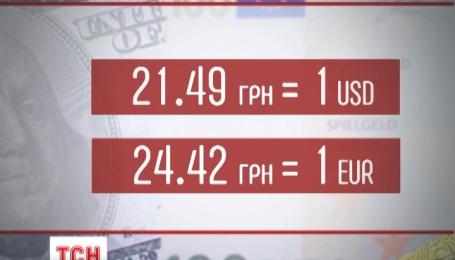 Валюта сьогодні суттєво здорожчала