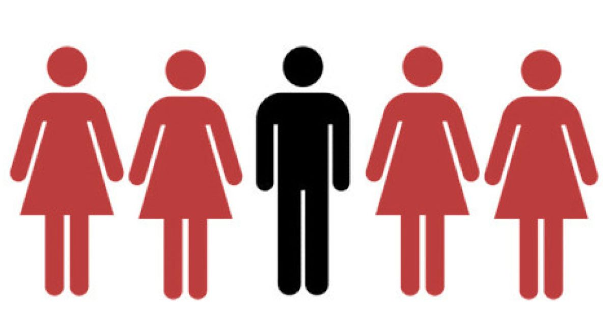 polygamy in the modern world Christian polygamy is based on a biblical structure that promotes security for the family in our modern world, marriage and family is based upon a philosophy that has proven to be destructive to families and society as a whole.