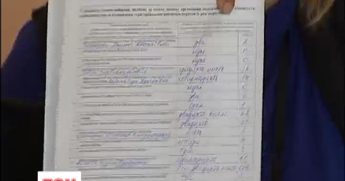 У Львові оголошено другий тур виборів мера