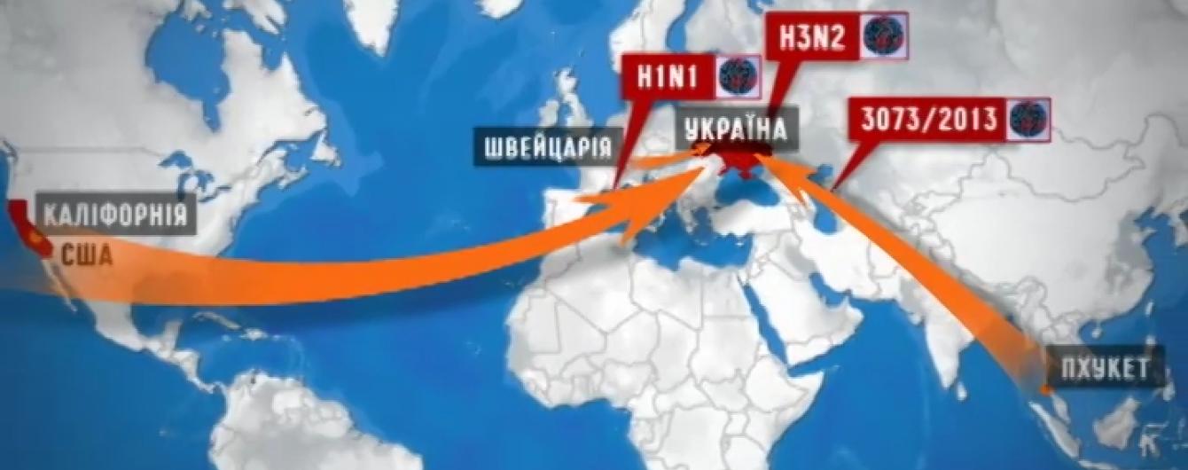 Українців почнуть атакувати віруси грипу з усього світу