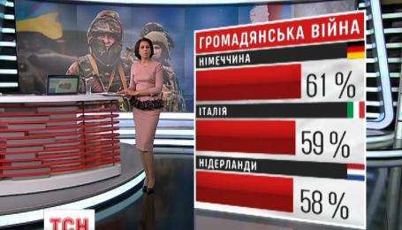 245 депутатів у першому читанні підтримали законопроект про створення системи іномовлення України