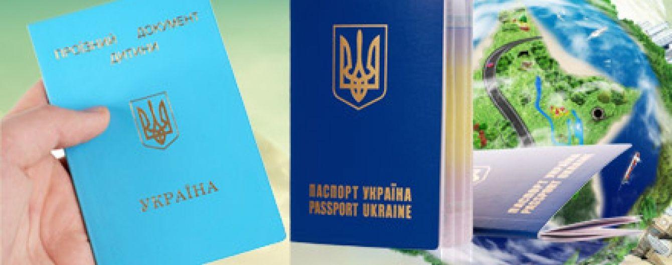 Прога Для Создания Паспорта Украины