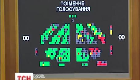 В українському законодавстві вперше з'явилось поняття «сексуальна орієнтація»