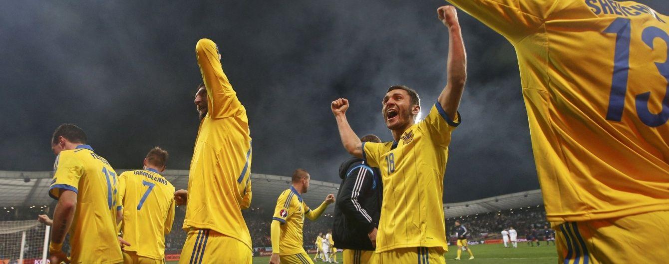 Жеребкування Євро-2016: збірна України чекає на суперників