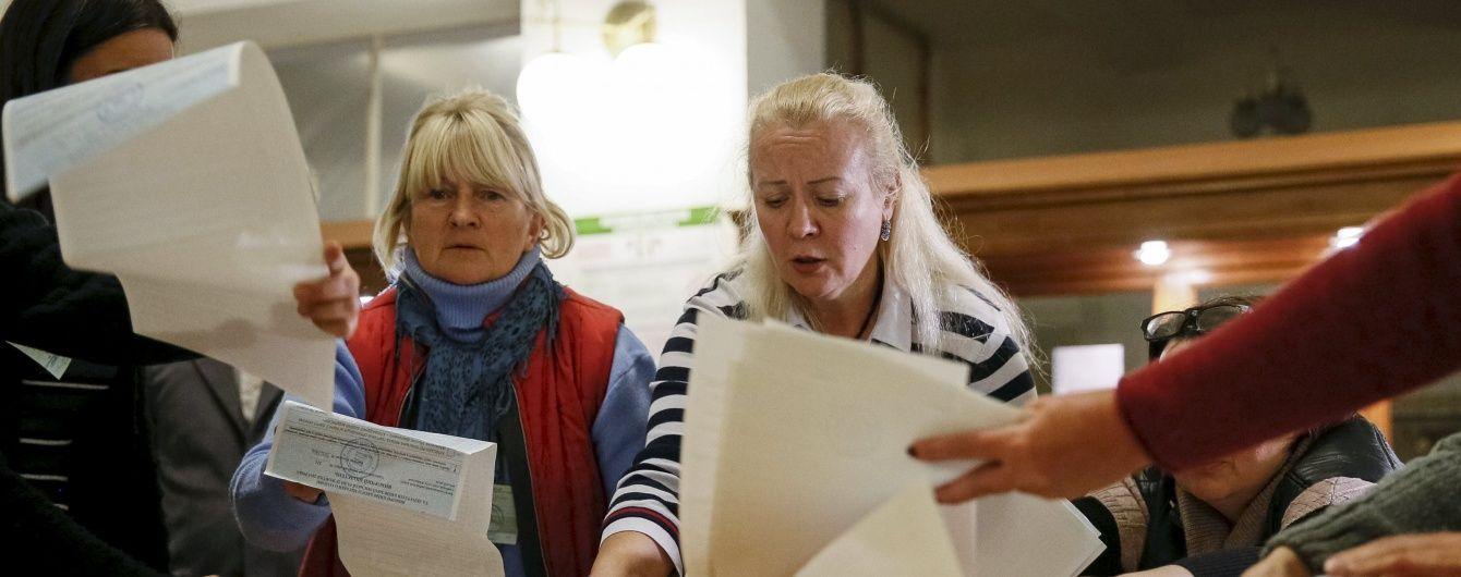 ЦВК опрацювала майже 10 % протоколів на довиборах у Раду в семи округах