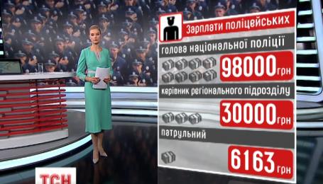 Заработки украинских полицейских обнародовал министр внутренних дел Аваков