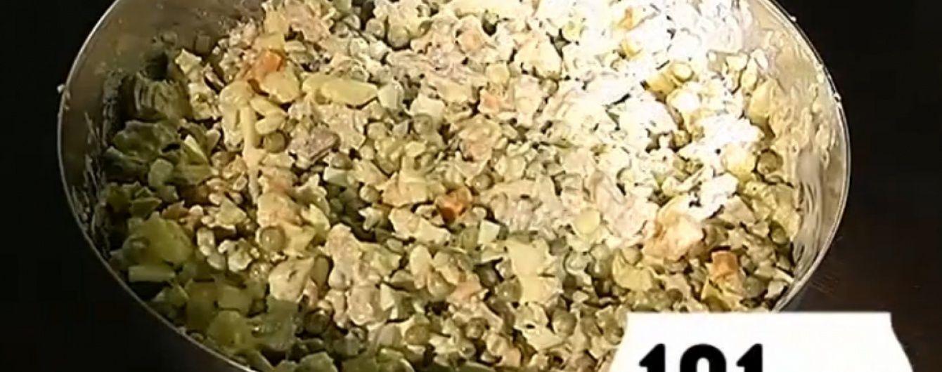 Індекс олів'є: скільки коштує приготувати культовий новорічний салат у різних містах