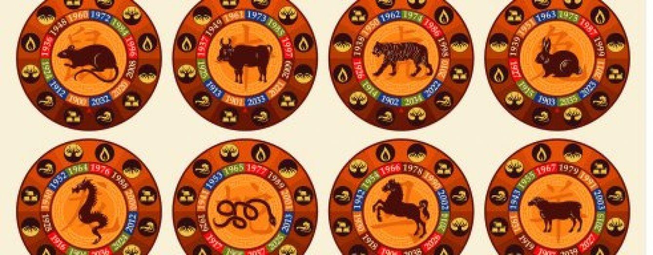 Китайский гороскоп на 2016 год