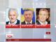 США запровадили нові санкції щодо низки українських та російських політиків і компаній