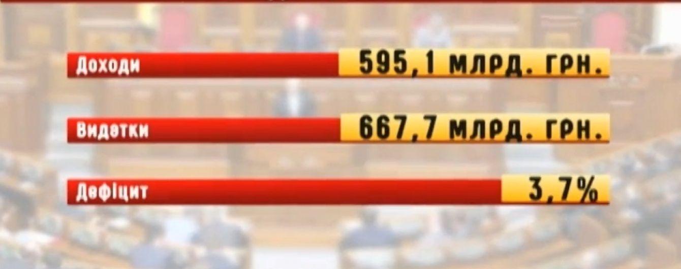 Рада перегляне бюджет на 2016 рік в лютому - депутат БПП