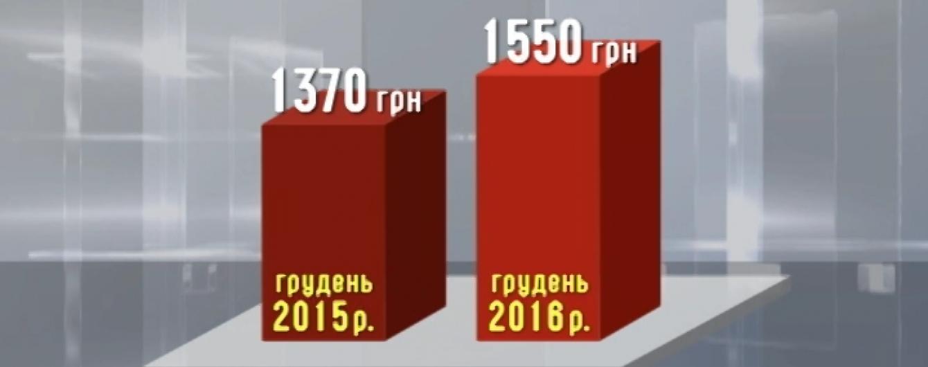 Українці дізналися розміри своїх пенсій у 2016 році