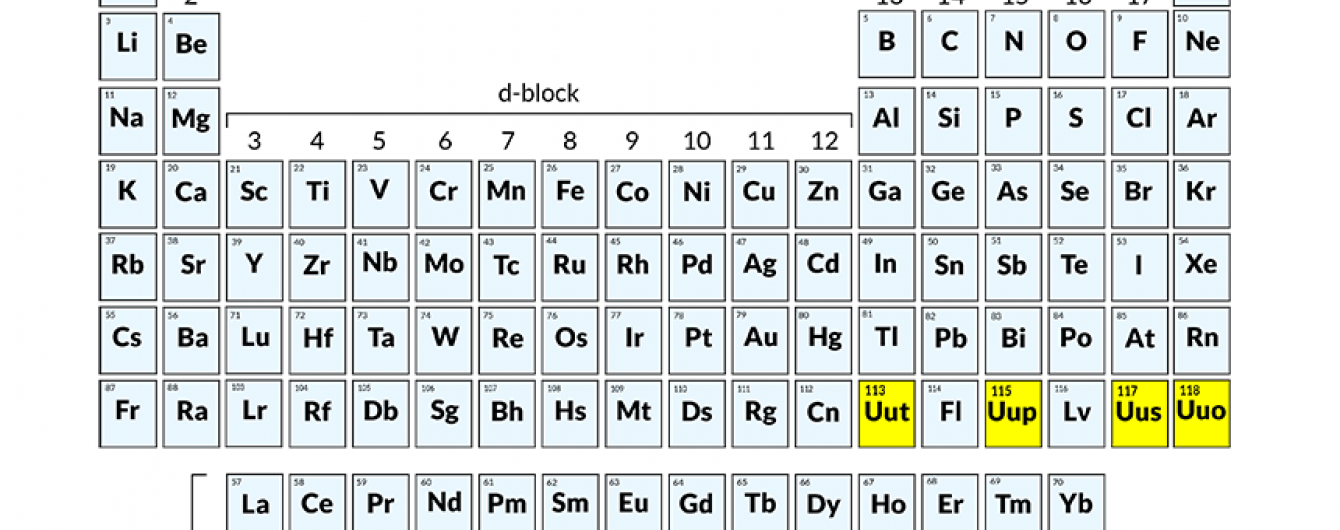 У таблиці Менделєєва з'явилися нові елементи
