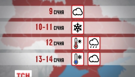 Синоптики обіцяють різкі зміни температури протягом тижня