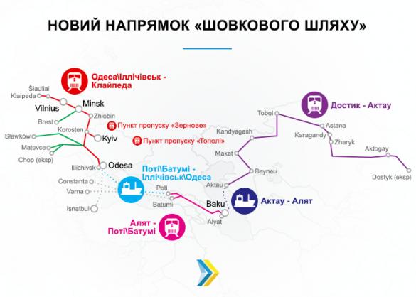 шовковий шлях Україна-Китай