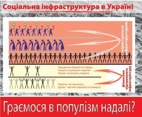 інфографіка Ігоря Тишкевича_2