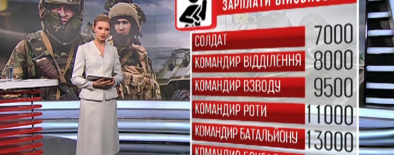 Військовим підвищують зарплати до 16 тисяч гривень