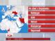 Україна посіла 130 місце у світовому рейтингу сприйняття корупції