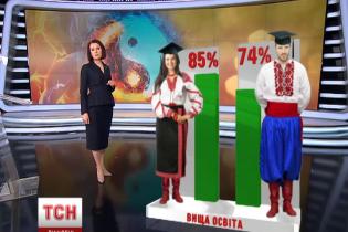 Інь та янь. Чим відрізняються українські жінки від чоловіків та як лунають слова кохання на фронті