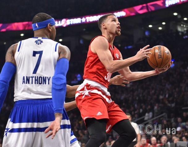 У НБА відбувся рекордний матч Усіх Зірок