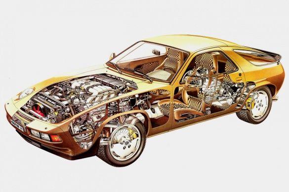 Porsche 928_9