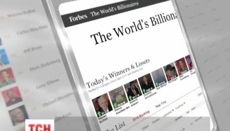 Forbes опубликовал рейтинг самых богатых людей планеты