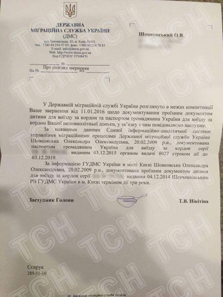 документи Шовковський_2
