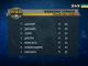 Турнірна таблиця після 17 туру УПЛ та анонс наступних матчів