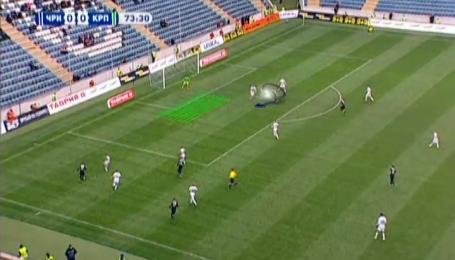 Черноморец - Карпаты - 0:0. Видео-анализ матча