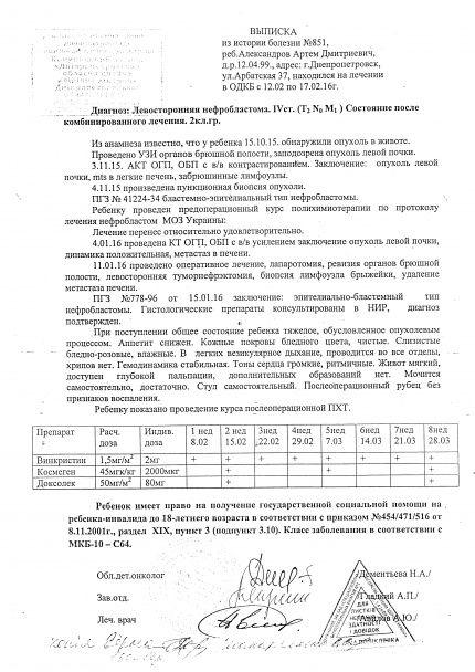 Допомоги в лікуванні потребує Артем із Дніпропетровська