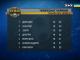 Турнірна таблиця чемпіонату України після 19 туру