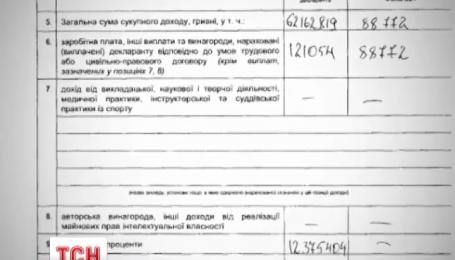 У Президента на счетах в банках более полумиллиарда гривен