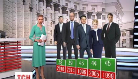 Володимир Гройсман став наймолодшим прем'єр-міністром України