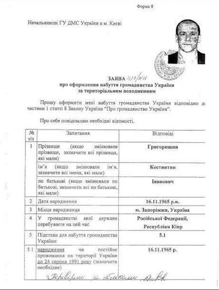 Григоришин