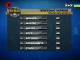 Турнірна таблиця після 25 туру чемпіонату України