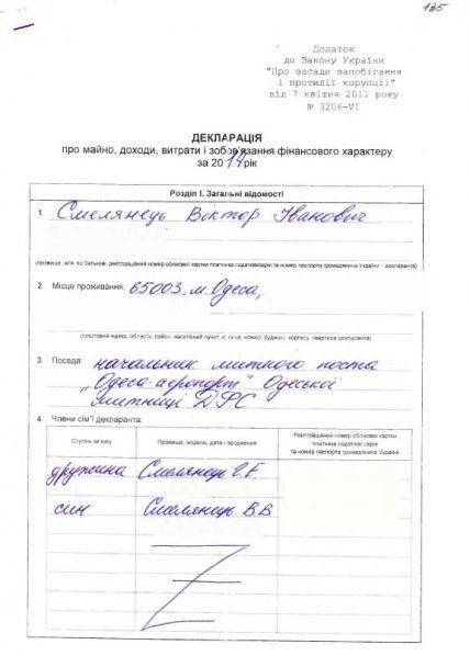 Декларації Смелянців за 2014 рік