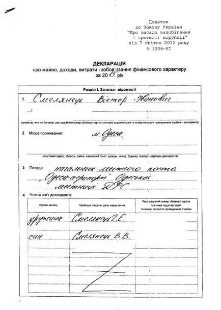 Декларації Смелянців за 2015 рік