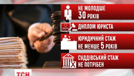 Що несе у собі нова судова реформа