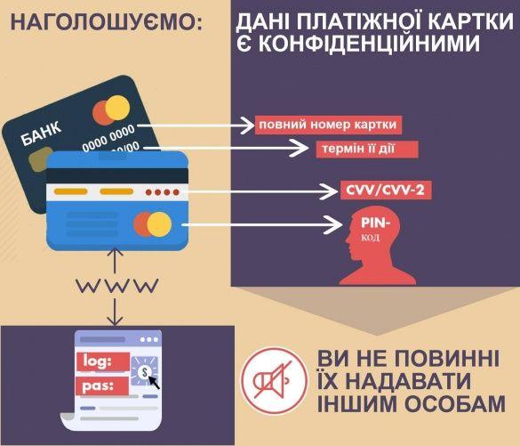 шахраство з банківською карткою