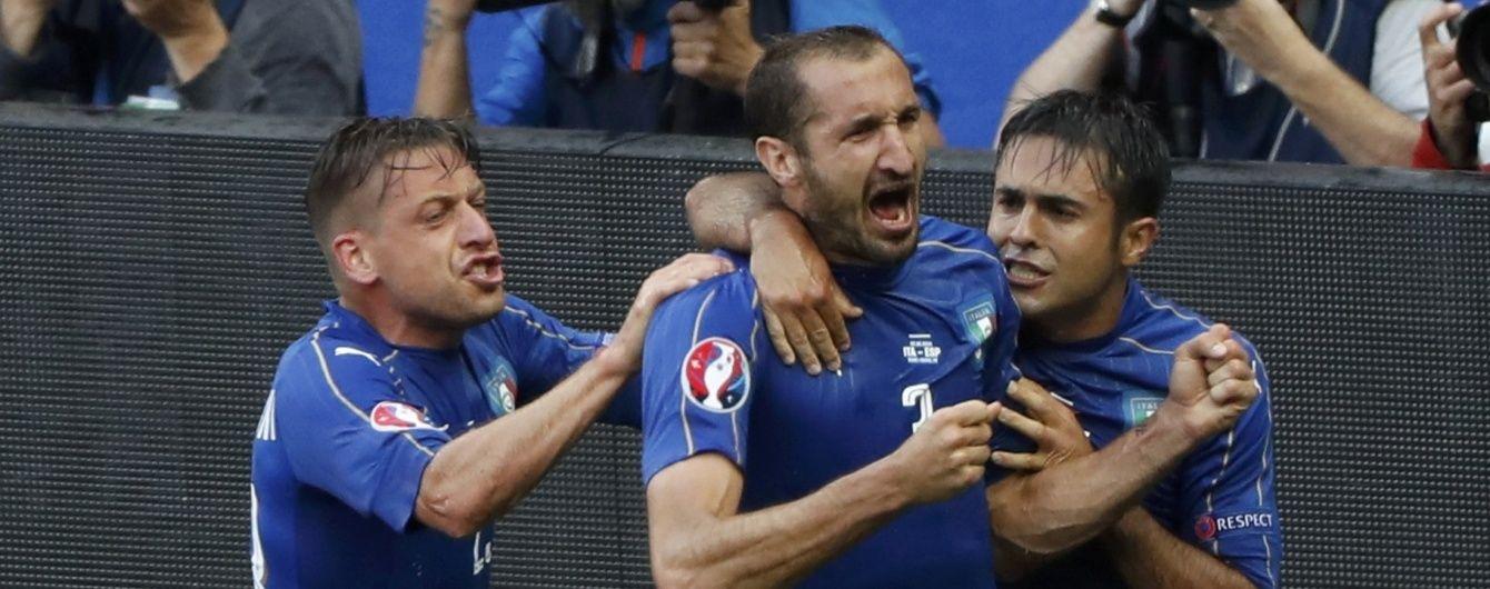 Італія сенсаційно обіграла Іспанію та вийшла до чвертьфіналу Євро-2016