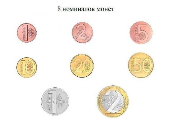 Новий білоруський рубль