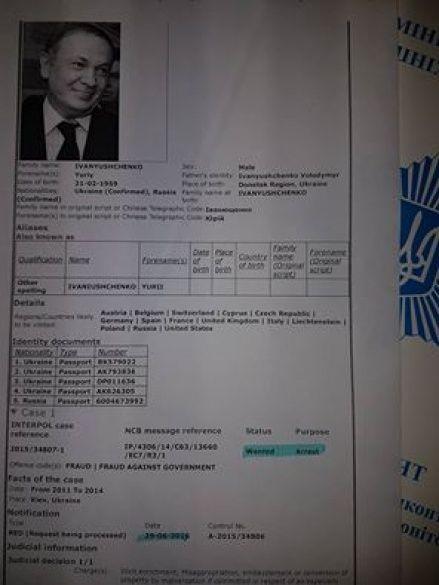 іванющенко інтерпол