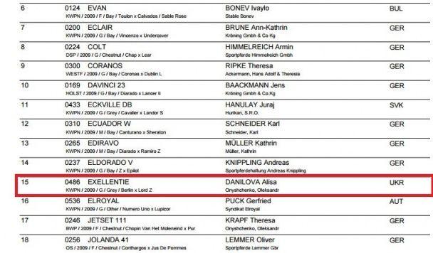 ТСН знайшла докази, що Онищенко може перебувати у Австрії