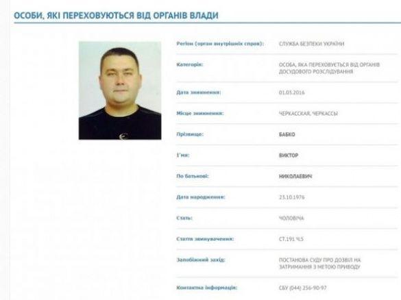 Стало відомо ім'я затриманого Інтерполом українського бізнесмена - ЗМІ