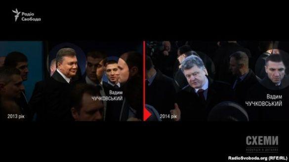 Охоронці Порошенка Януковича