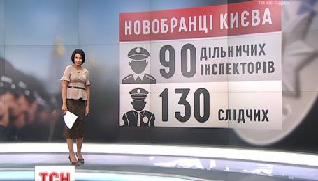 Стала известна сумма заработной платы для новых инспекторов и следователей