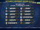 Новий формат чемпіонату України: як розібратися у схемі