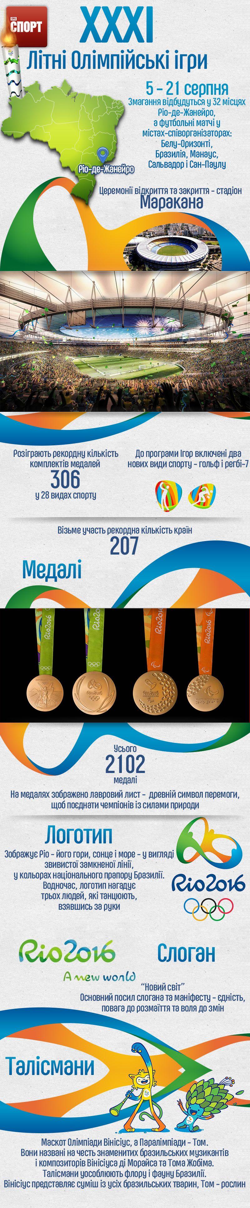 Олімпіада інфографіка