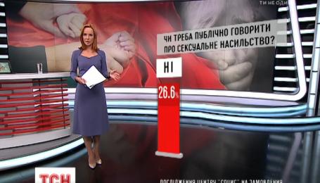 Зрители выразили свое мнение относительно обсуждения насилия в ТСН