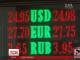 """Українців здивували поясненням завищеної вартості гривні за """"індексом бігмака"""""""